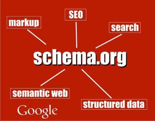 Custom Schema Designer Services